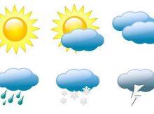 Bài viết tiếng Anh về thời tiết
